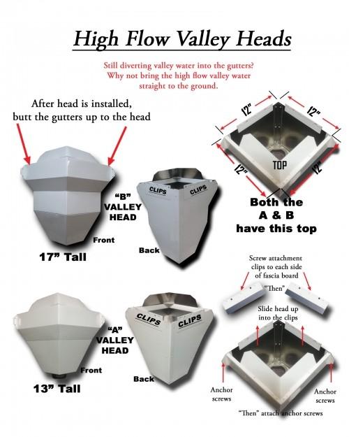 Roof Valley Rain Water Diverter Inside Corner Conductor Head   $0