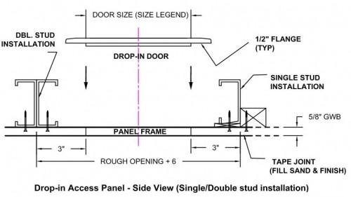 Karp Access CEILING PANAL Ceiling FGGlass Fiber Reinforced