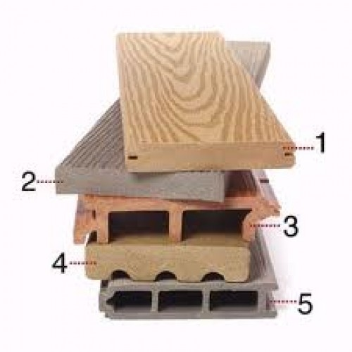 Affordable Decking Composite Wood Pvc Decking Lumber